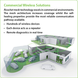 Commercial Wireless Solutions