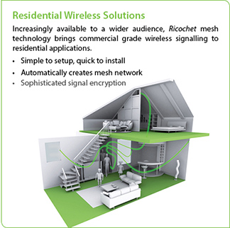 Residential Wireless Solutions